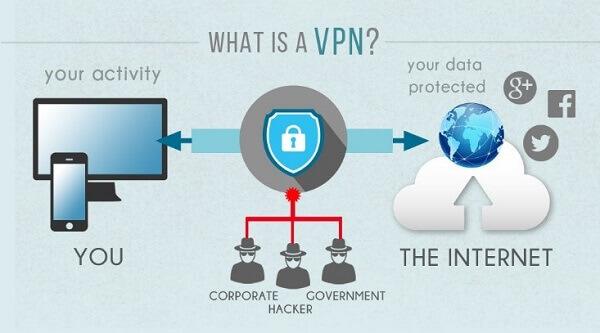 什么是中国VPN